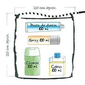 Líquidos permitidos en maleta de mano. Deben ir introducidos dentro de una bolsa transparente con sistema de apertura y cierre (aproximadamente 20x20 cm). Máximo permitido 1 litro.